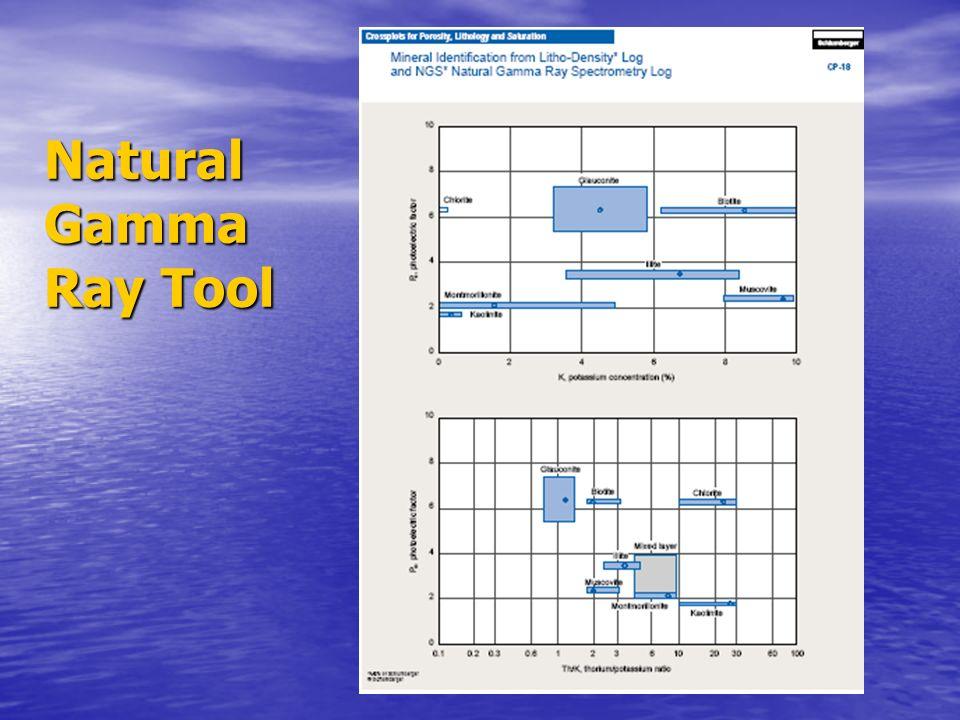 Existe 2 tipos de ferramentas: 1-Mede Gr Total 2-Mede contribuição de K,Th e U separadamente