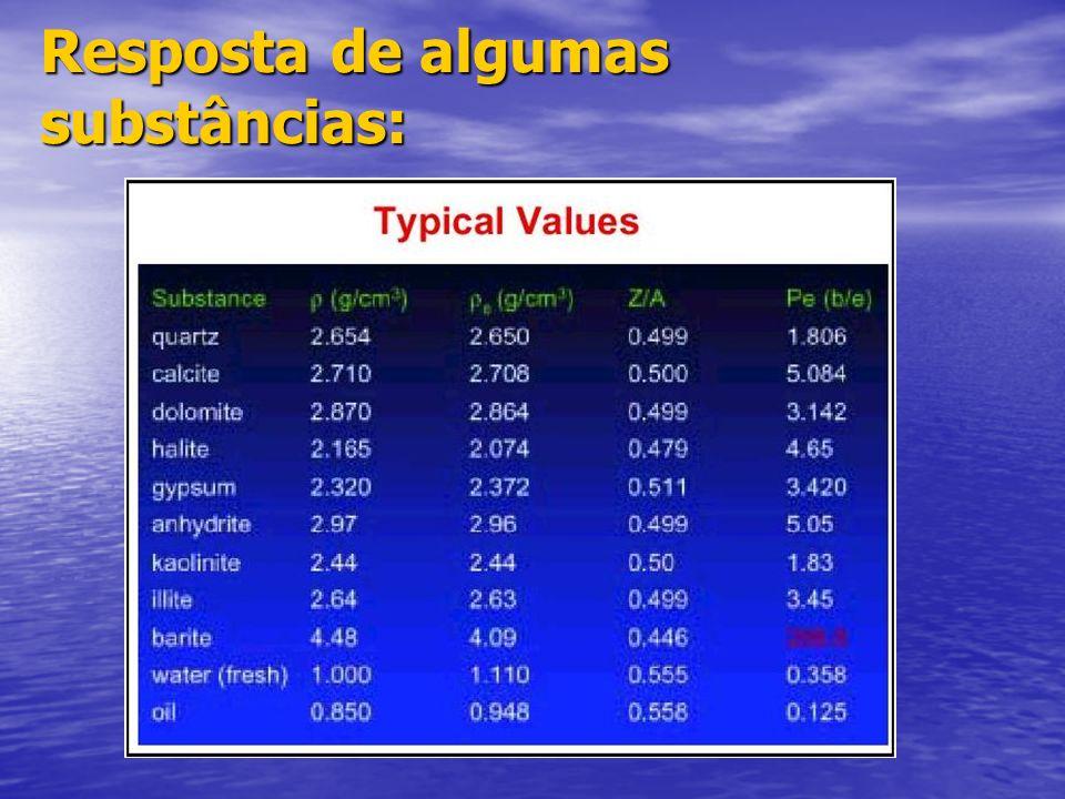 Medidas efetuadas: -Diâmetro do poço ( Caliper –in ) -Densidade (Rhob – g/cc) -Fator Fotoelétrico (Pef – barn/e) -Correção utilizada na determinação d