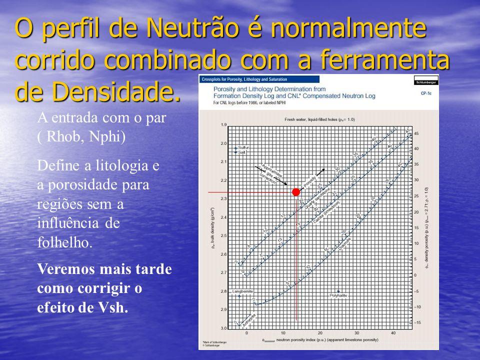 A leitura da ferramenta de neutrão sofre diversas correções ambientais: Correção por Tamanho do poço, Expessura do reboco, Salinidade da lama, Peso da