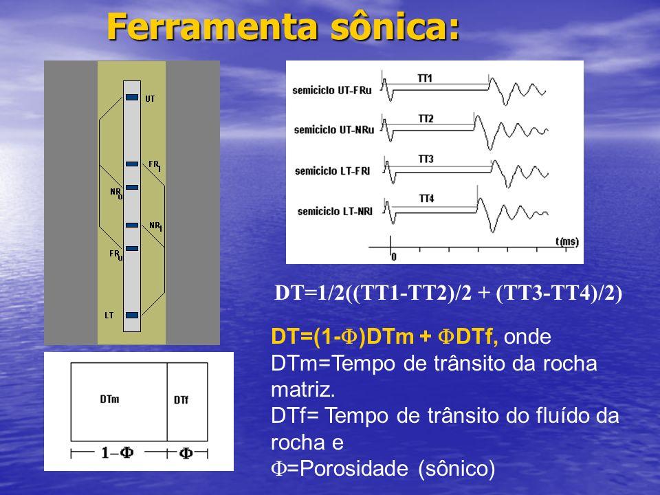 O perfil de Neutrão é normalmente corrido combinado com a ferramenta de Densidade. A entrada com o par ( Rhob, Nphi) Define a litologia e a porosidade