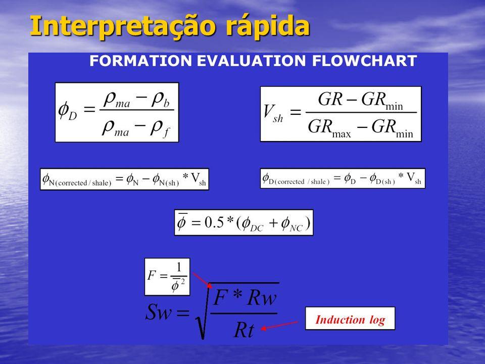 Interpretação rápida Exemplo perfil Indução/Densidade/Neutron/GR Cortesia da Petrobras UN SE-AL