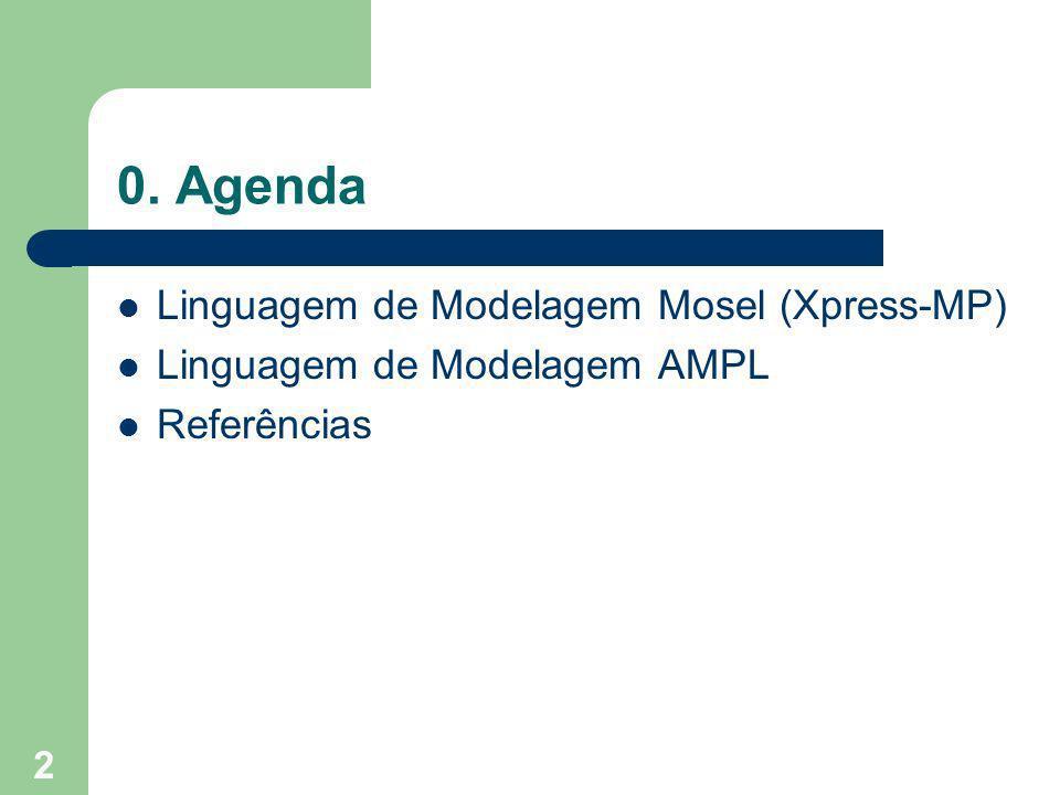 2 0. Agenda Linguagem de Modelagem Mosel (Xpress-MP) Linguagem de Modelagem AMPL Referências