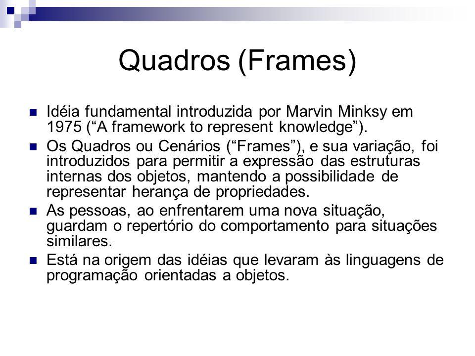 Quadros (Frames) Idéia fundamental introduzida por Marvin Minksy em 1975 (A framework to represent knowledge). Os Quadros ou Cenários (Frames), e sua