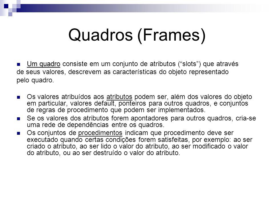 Quadros (Frames) Um quadro Um quadro consiste em um conjunto de atributos (slots) que através de seus valores, descrevem as características do objeto