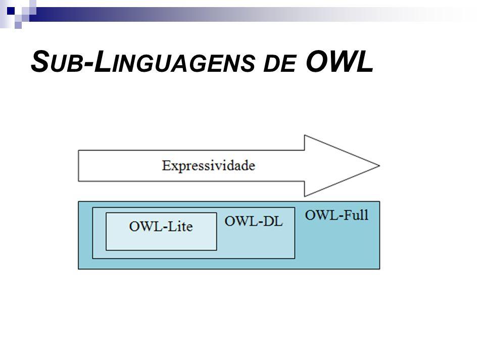 S UB -L INGUAGENS DE OWL