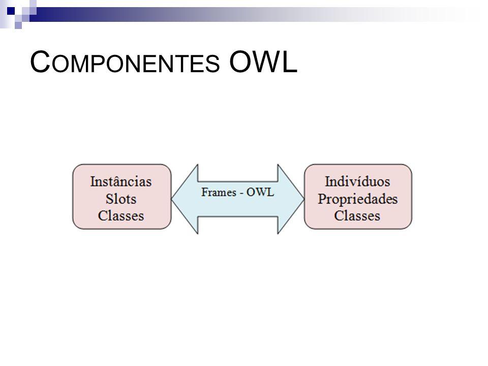 C OMPONENTES OWL