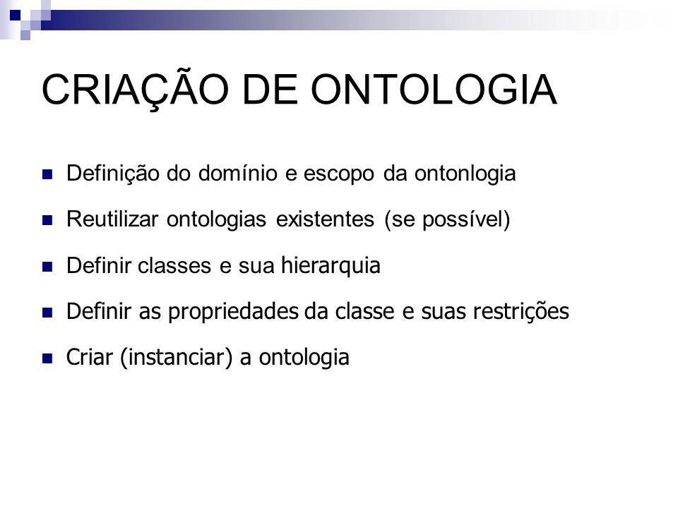 CRIAÇÃO DE ONTOLOGIA Definição do domínio e escopo da ontonlogia Reutilizar ontologias existentes (se possível) Definir classes e sua hierarquia Defin
