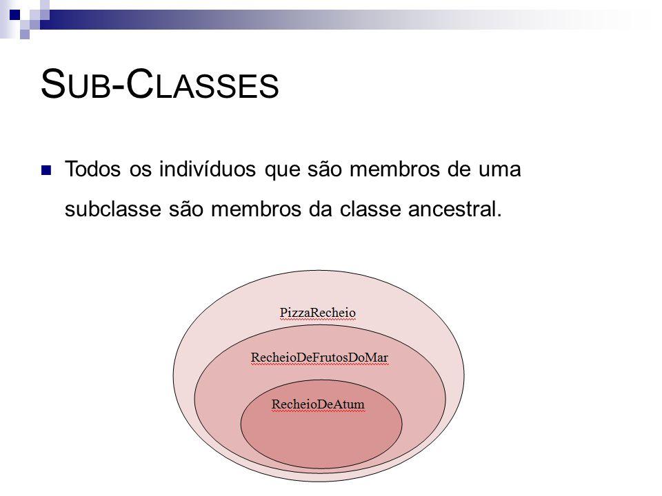 S UB -C LASSES Todos os indivíduos que são membros de uma subclasse são membros da classe ancestral.