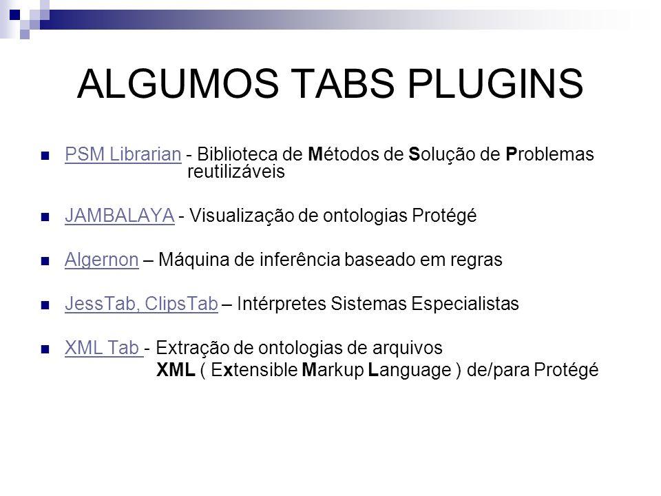 ALGUMOS TABS PLUGINS PSM Librarian - Biblioteca de Métodos de Solução de Problemas reutilizáveis PSM Librarian JAMBALAYA - Visualização de ontologias