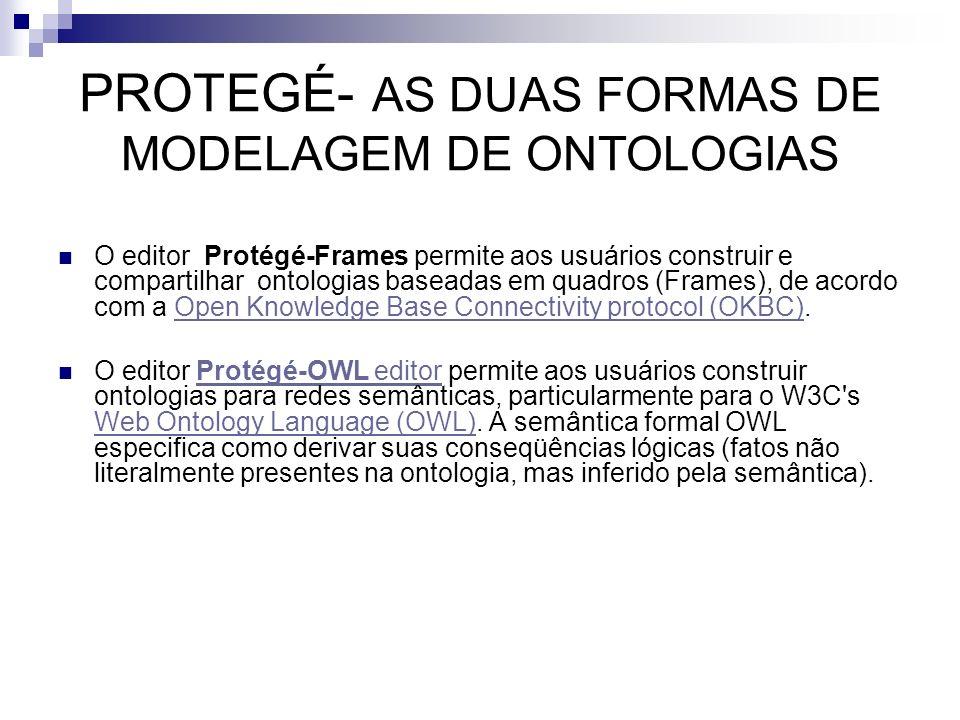 PROTEGÉ- AS DUAS FORMAS DE MODELAGEM DE ONTOLOGIAS O editor Protégé-Frames permite aos usuários construir e compartilhar ontologias baseadas em quadro