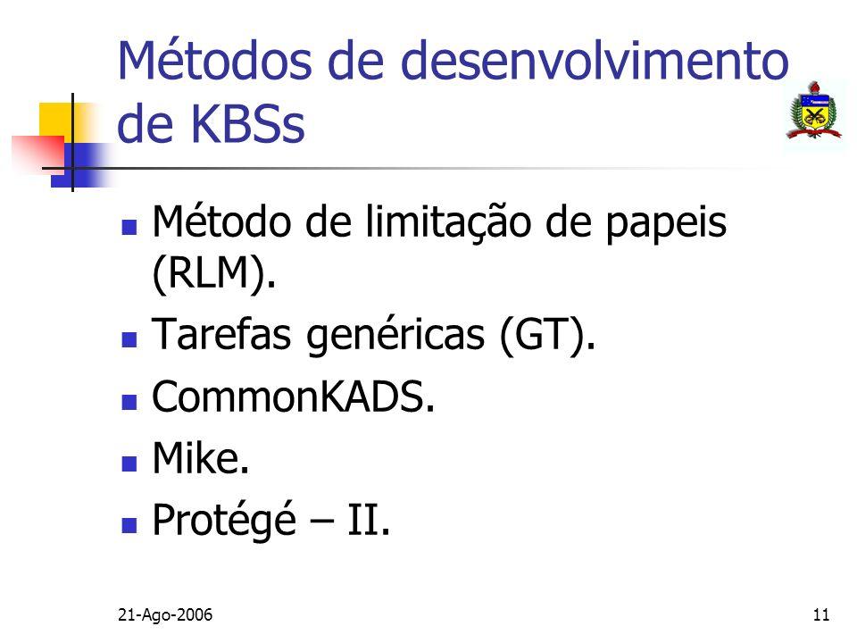 21-Ago-200611 Métodos de desenvolvimento de KBSs Método de limitação de papeis (RLM). Tarefas genéricas (GT). CommonKADS. Mike. Protégé – II.
