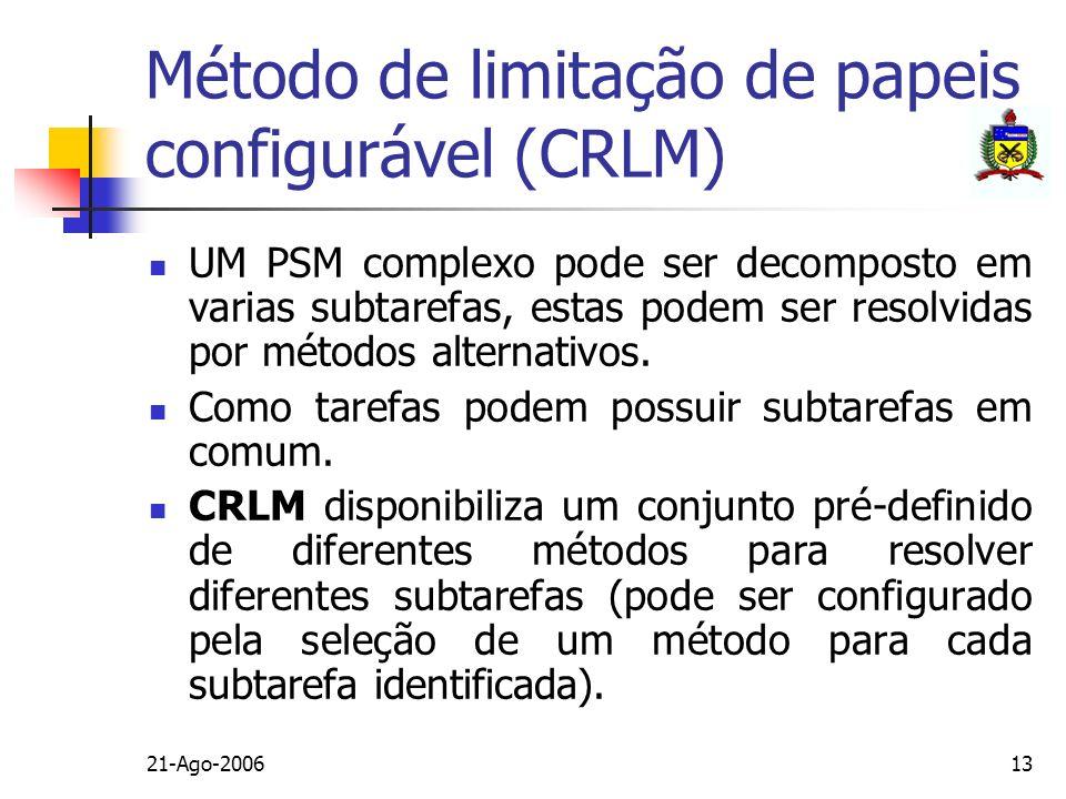21-Ago-200613 Método de limitação de papeis configurável (CRLM) UM PSM complexo pode ser decomposto em varias subtarefas, estas podem ser resolvidas p