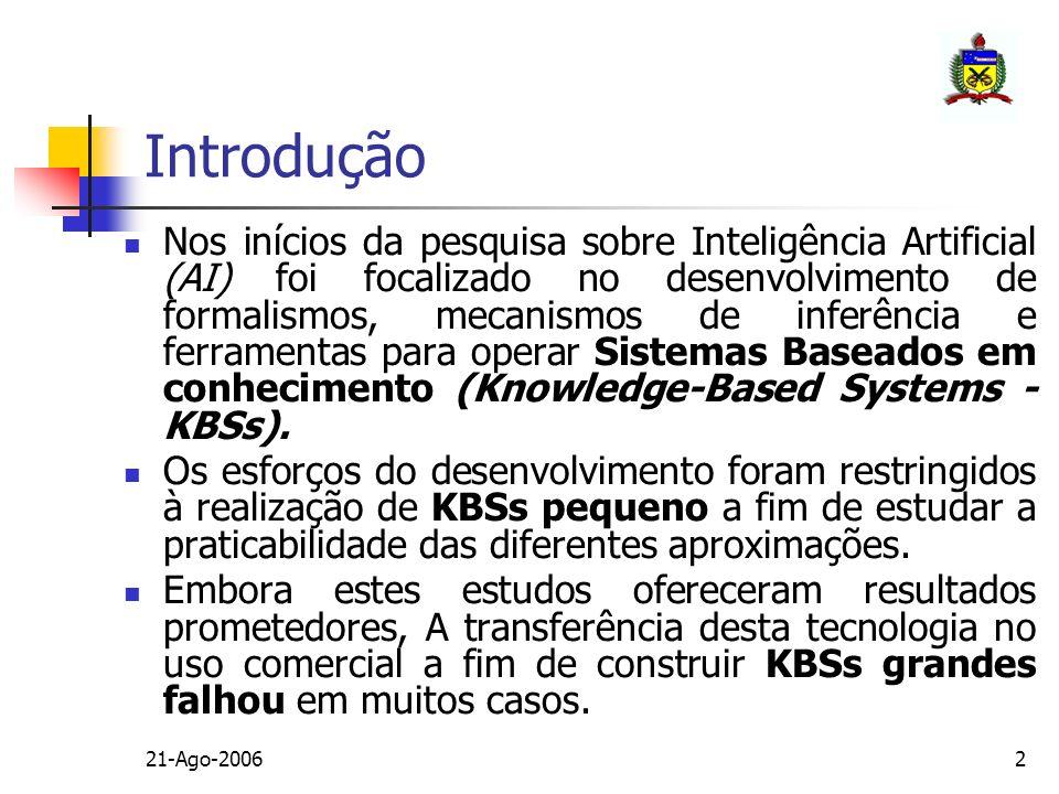 21-Ago-20063 Engenharia de conhecimento (KE) O objetivo desta disciplina é fazer o processo de construir KBSs de uma arte em uma disciplina da engenharia, de uma maneira sistemática e controlável.