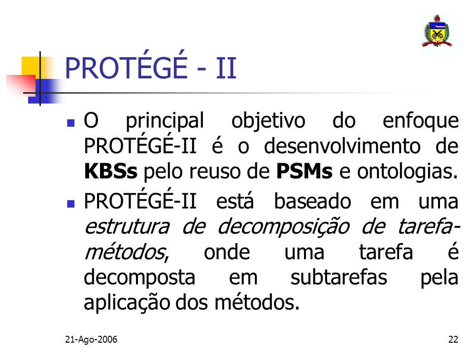 21-Ago-200622 PROTÉGÉ - II O principal objetivo do enfoque PROTÉGÉ-II é o desenvolvimento de KBSs pelo reuso de PSMs e ontologias. PROTÉGÉ-II está bas