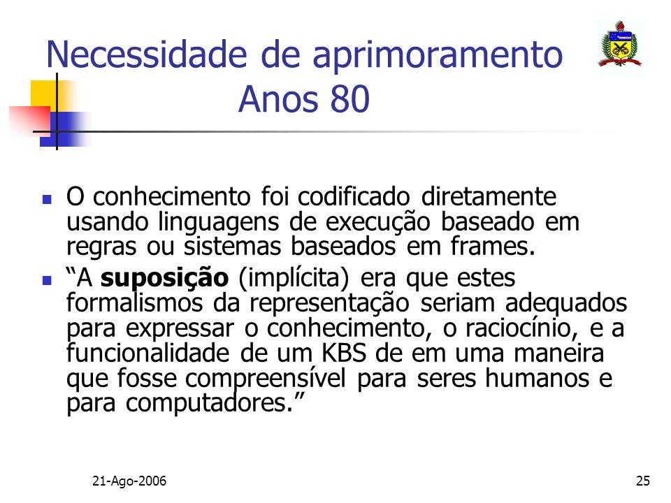21-Ago-200625 Necessidade de aprimoramento Anos 80 O conhecimento foi codificado diretamente usando linguagens de execução baseado em regras ou sistem