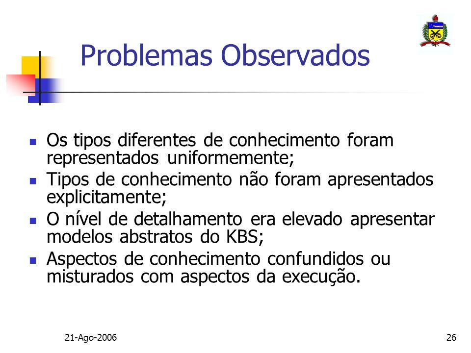 21-Ago-200626 Problemas Observados Os tipos diferentes de conhecimento foram representados uniformemente; Tipos de conhecimento não foram apresentados