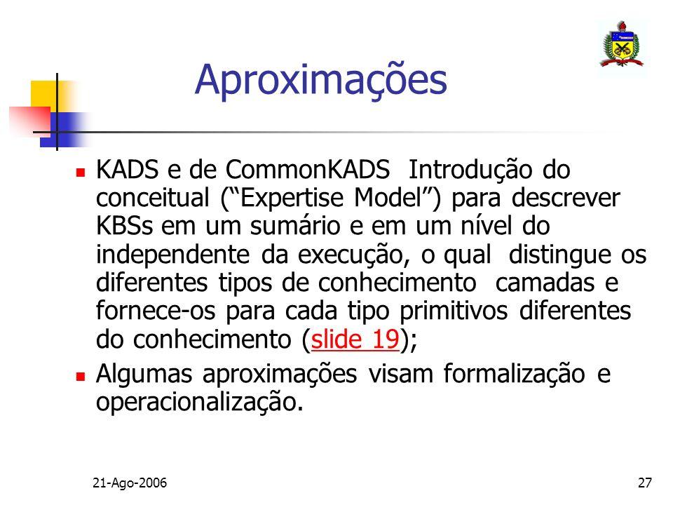 21-Ago-200627 Aproximações KADS e de CommonKADS Introdução do conceitual (Expertise Model) para descrever KBSs em um sumário e em um nível do independ