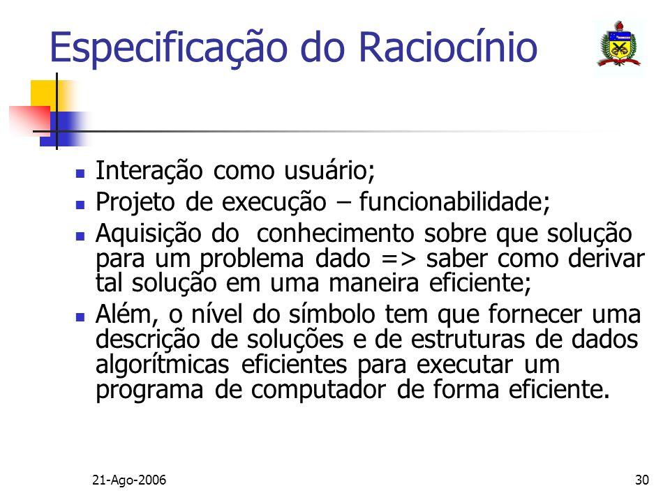21-Ago-200630 Especificação do Raciocínio Interação como usuário; Projeto de execução – funcionabilidade; Aquisição do conhecimento sobre que solução