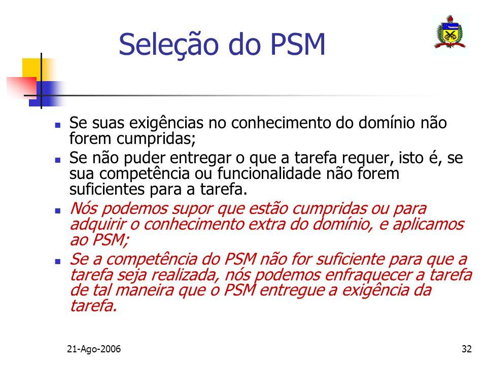 21-Ago-200632 Seleção do PSM Se suas exigências no conhecimento do domínio não forem cumpridas; Se não puder entregar o que a tarefa requer, isto é, s