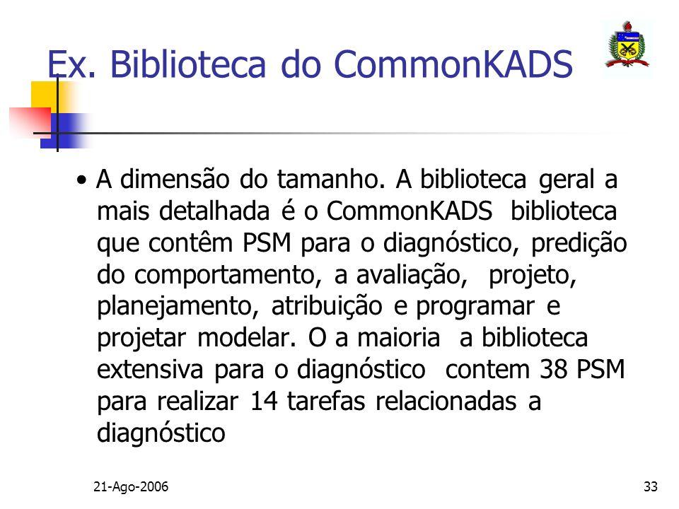 21-Ago-200633 Ex. Biblioteca do CommonKADS A dimensão do tamanho. A biblioteca geral a mais detalhada é o CommonKADS biblioteca que contêm PSM para o