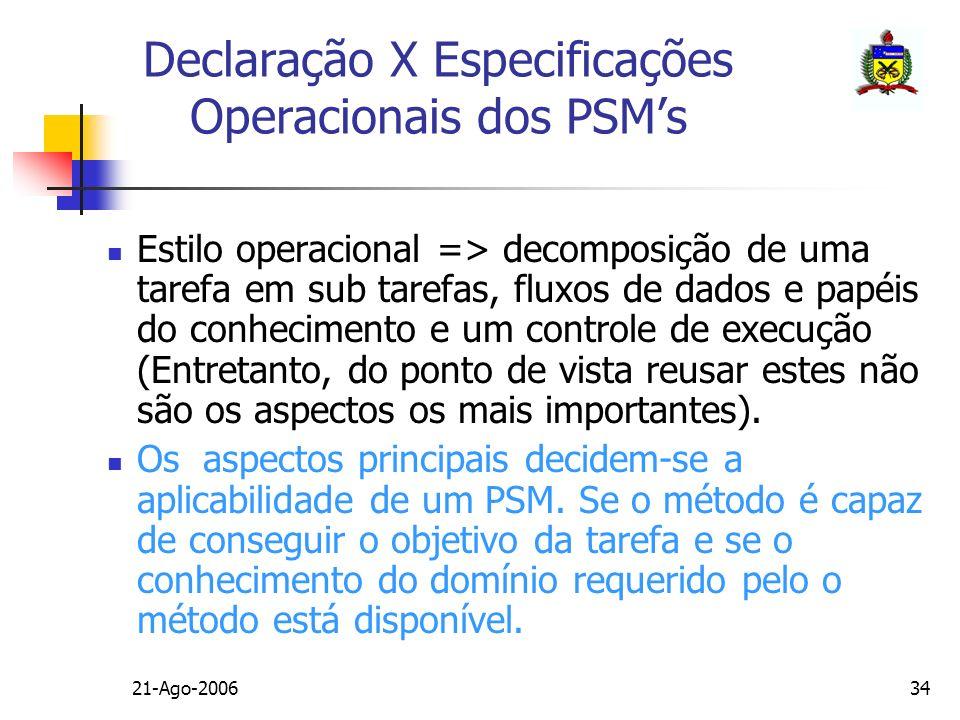 21-Ago-200634 Declaração X Especificações Operacionais dos PSMs Estilo operacional => decomposição de uma tarefa em sub tarefas, fluxos de dados e pap