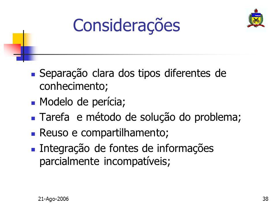 21-Ago-200638 Considerações Separação clara dos tipos diferentes de conhecimento; Modelo de perícia; Tarefa e método de solução do problema; Reuso e c