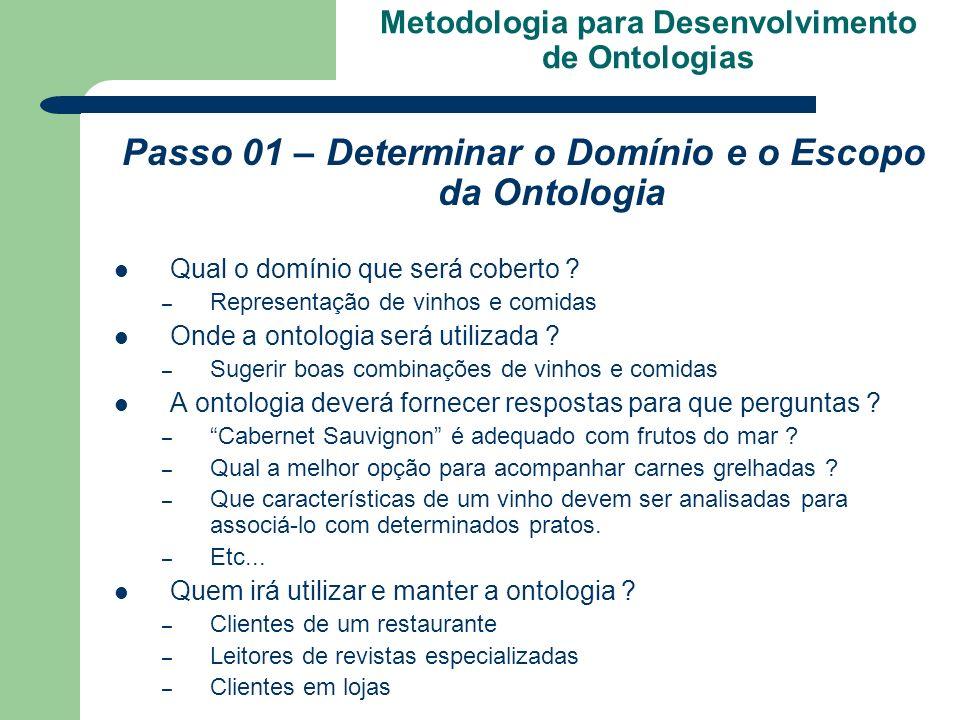 Metodologia para Desenvolvimento de Ontologias Passo 01 – Determinar o Domínio e o Escopo da Ontologia Qual o domínio que será coberto ? – Representaç