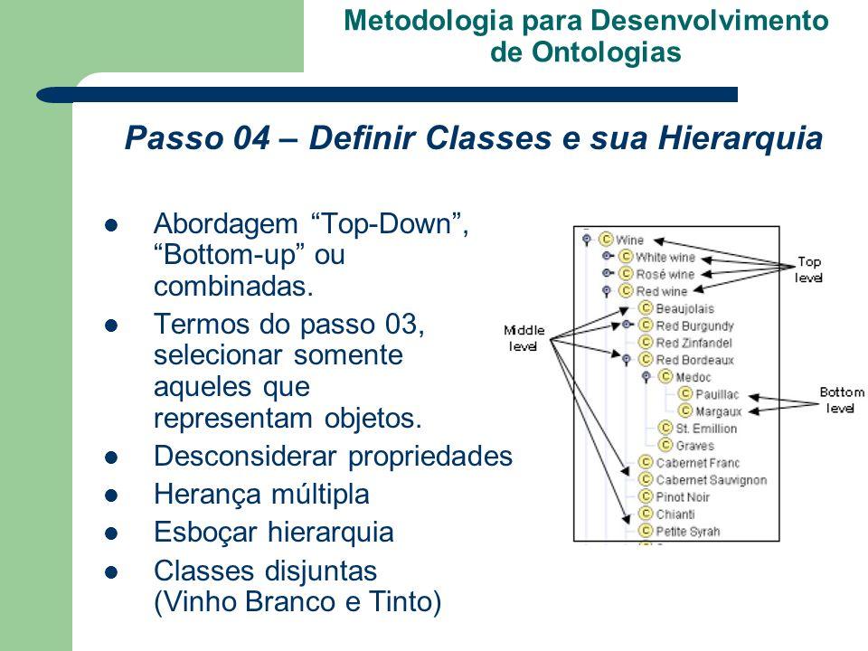 Metodologia para Desenvolvimento de Ontologias Passo 04 – Definir Classes e sua Hierarquia Abordagem Top-Down, Bottom-up ou combinadas. Termos do pass