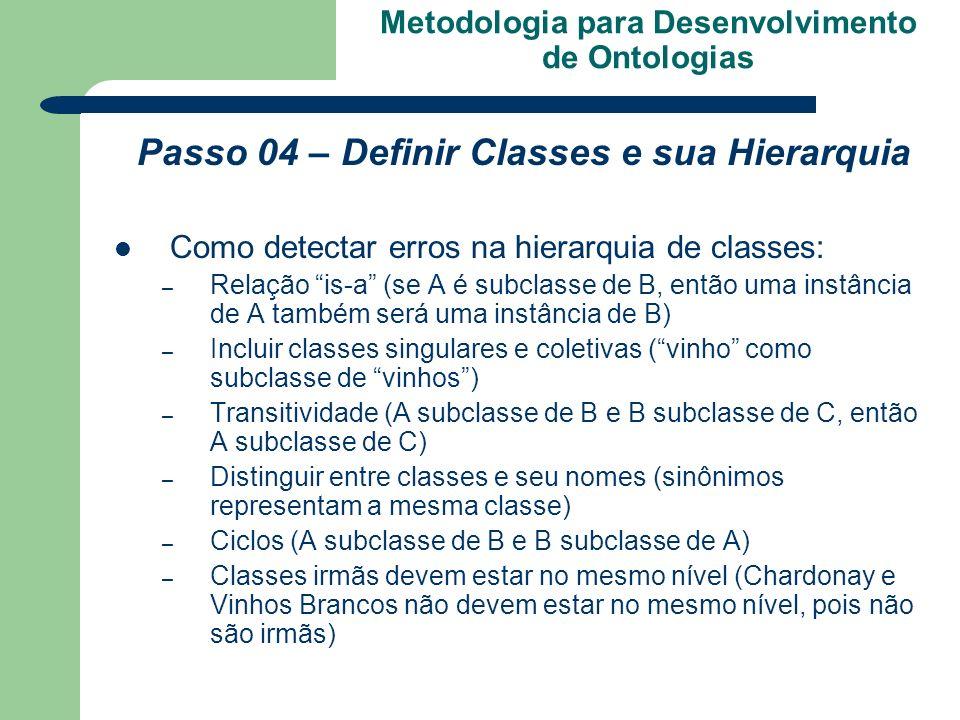 Metodologia para Desenvolvimento de Ontologias Passo 04 – Definir Classes e sua Hierarquia Como detectar erros na hierarquia de classes: – Relação is-