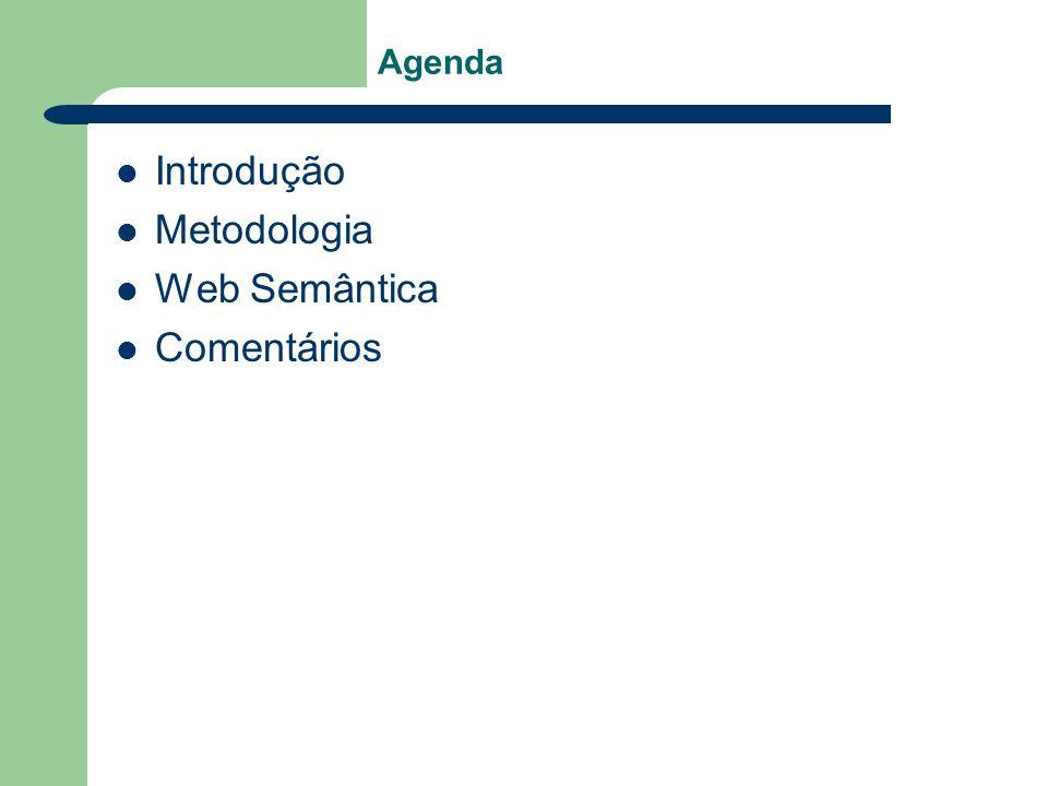 Agenda Introdução Metodologia Web Semântica Comentários