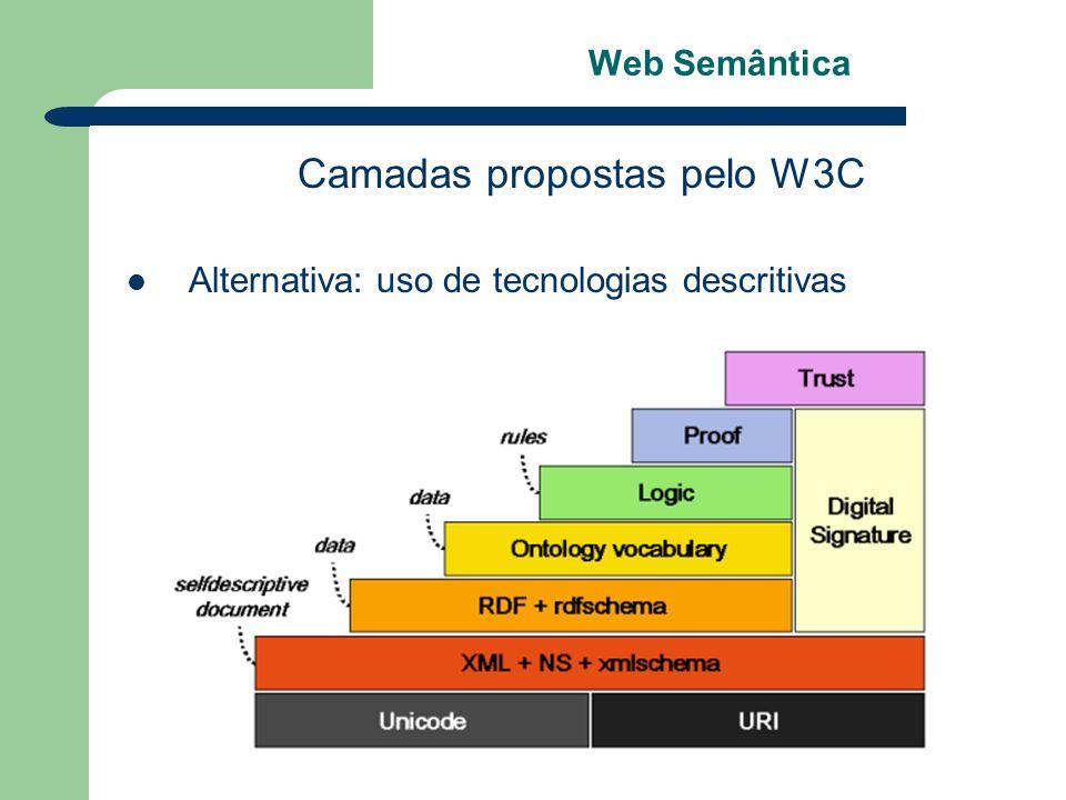 Web Semântica Camadas propostas pelo W3C Alternativa: uso de tecnologias descritivas