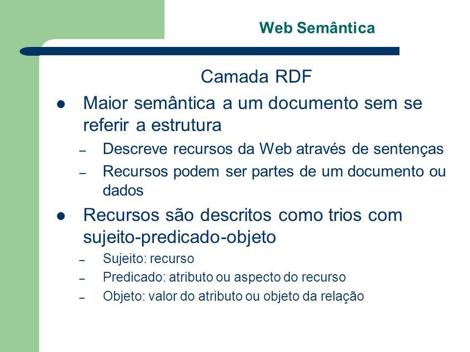 Web Semântica Camada RDF Maior semântica a um documento sem se referir a estrutura – Descreve recursos da Web através de sentenças – Recursos podem se