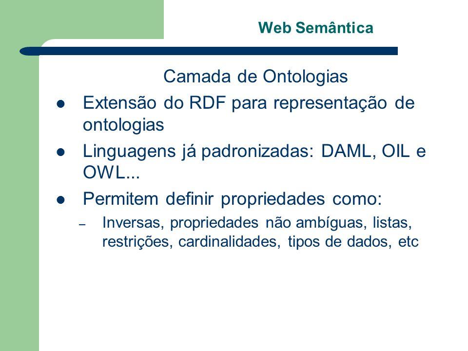 Web Semântica Camada de Ontologias Extensão do RDF para representação de ontologias Linguagens já padronizadas: DAML, OIL e OWL... Permitem definir pr