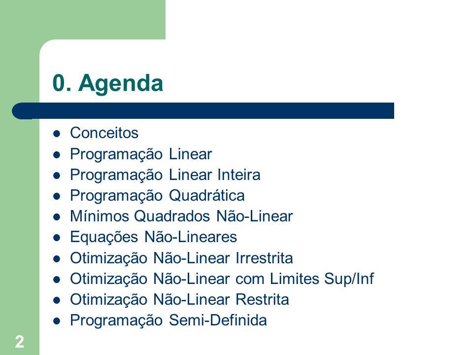 2 0. Agenda Conceitos Programação Linear Programação Linear Inteira Programação Quadrática Mínimos Quadrados Não-Linear Equações Não-Lineares Otimizaç