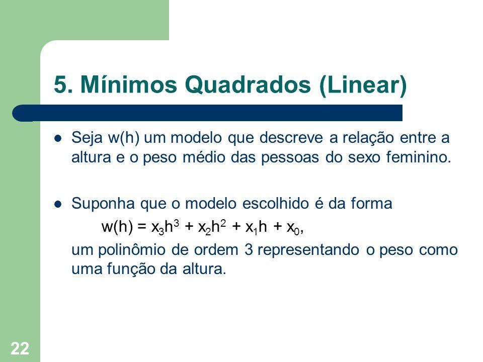 22 5. Mínimos Quadrados (Linear) Seja w(h) um modelo que descreve a relação entre a altura e o peso médio das pessoas do sexo feminino. Suponha que o