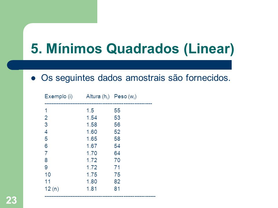 23 5. Mínimos Quadrados (Linear) Os seguintes dados amostrais são fornecidos. Exemplo (i) Altura (h i ) Peso (w i ) ----------------------------------