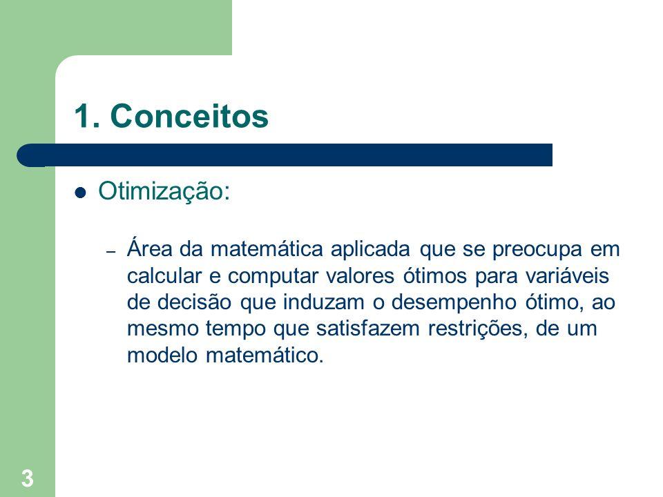 3 1. Conceitos Otimização: – Área da matemática aplicada que se preocupa em calcular e computar valores ótimos para variáveis de decisão que induzam o