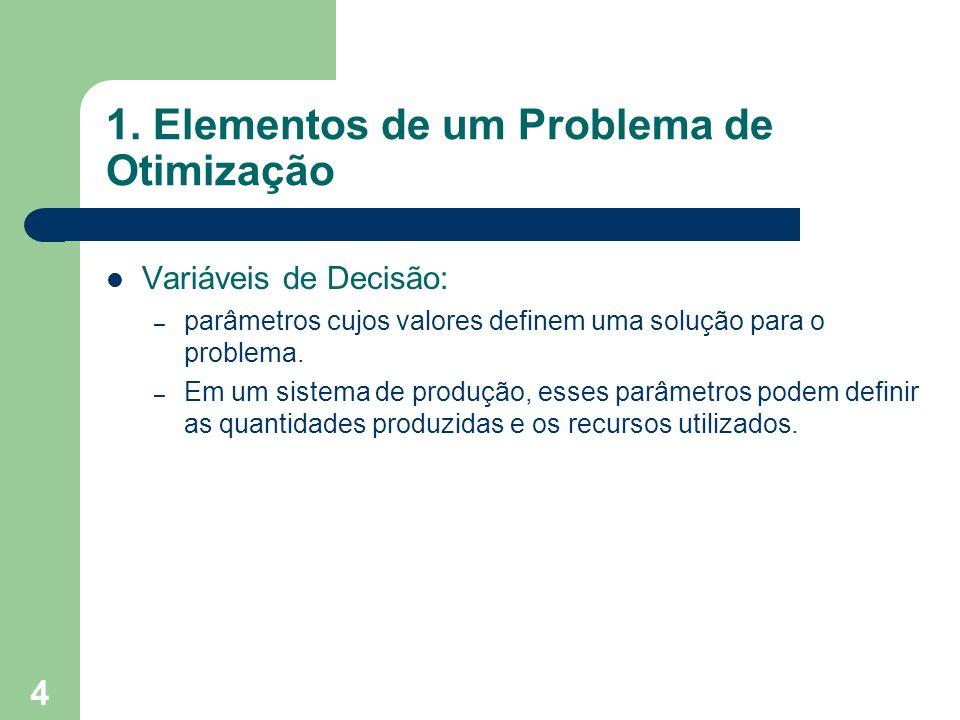 4 1. Elementos de um Problema de Otimização Variáveis de Decisão: – parâmetros cujos valores definem uma solução para o problema. – Em um sistema de p