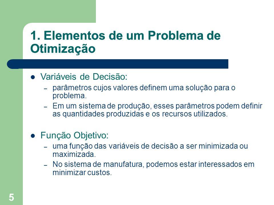 5 1. Elementos de um Problema de Otimização Variáveis de Decisão: – parâmetros cujos valores definem uma solução para o problema. – Em um sistema de p