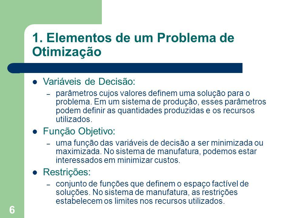 6 Variáveis de Decisão: – parâmetros cujos valores definem uma solução para o problema. Em um sistema de produção, esses parâmetros podem definir as q