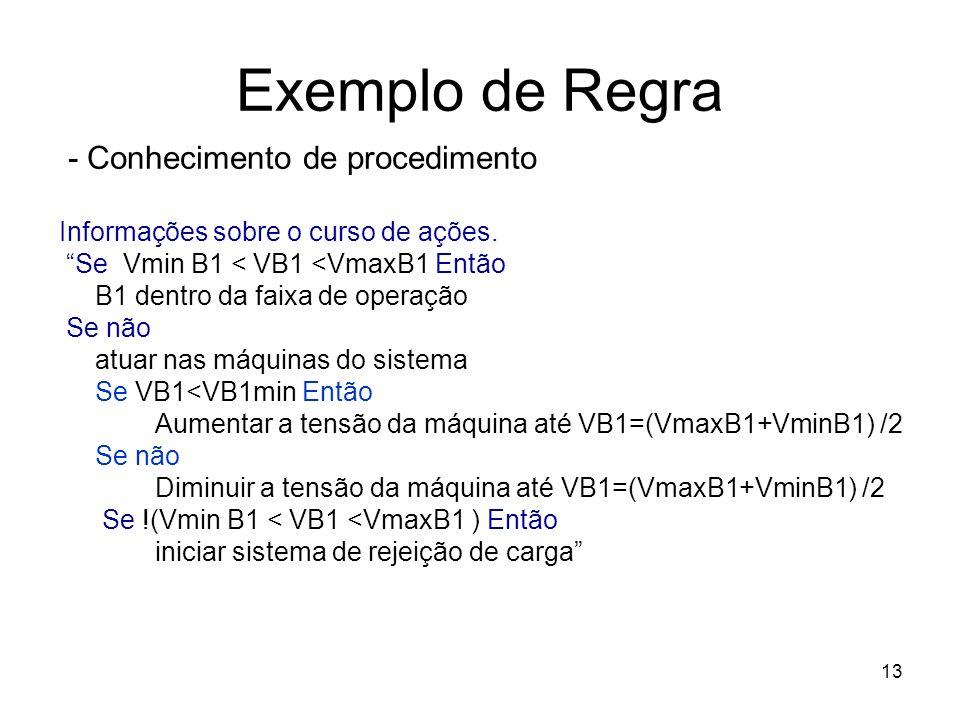13 Exemplo de Regra - Conhecimento de procedimento Informações sobre o curso de ações.