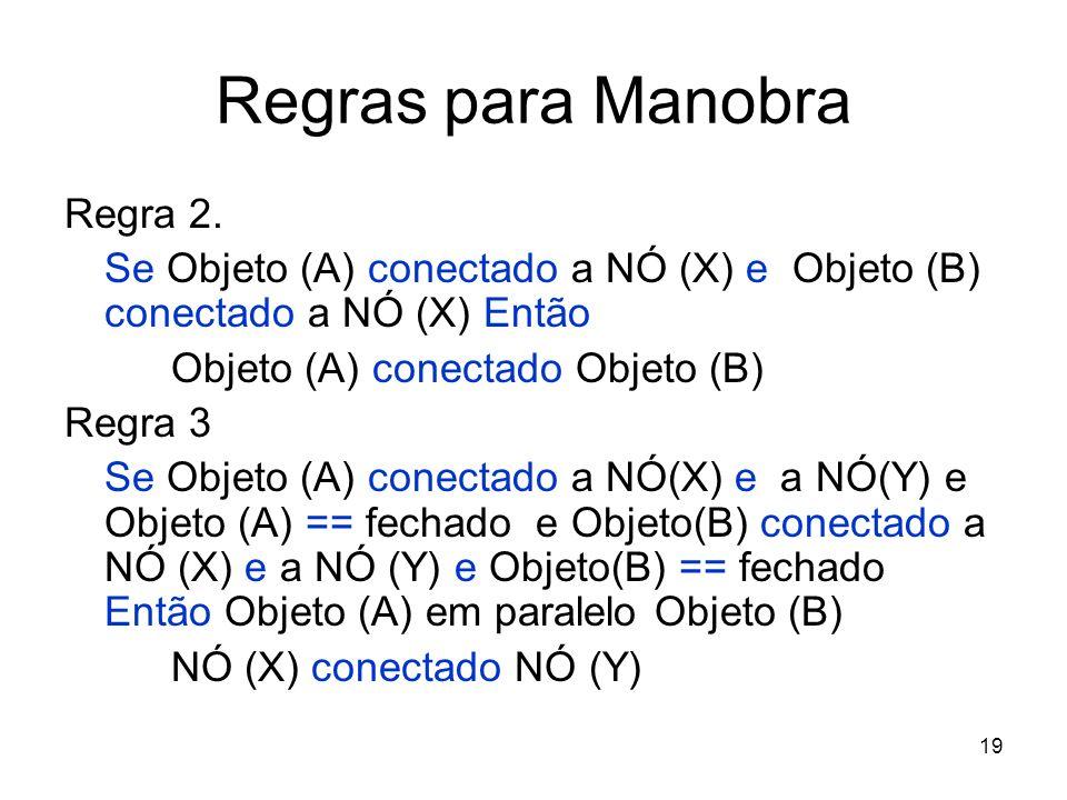 19 Regras para Manobra Regra 2.