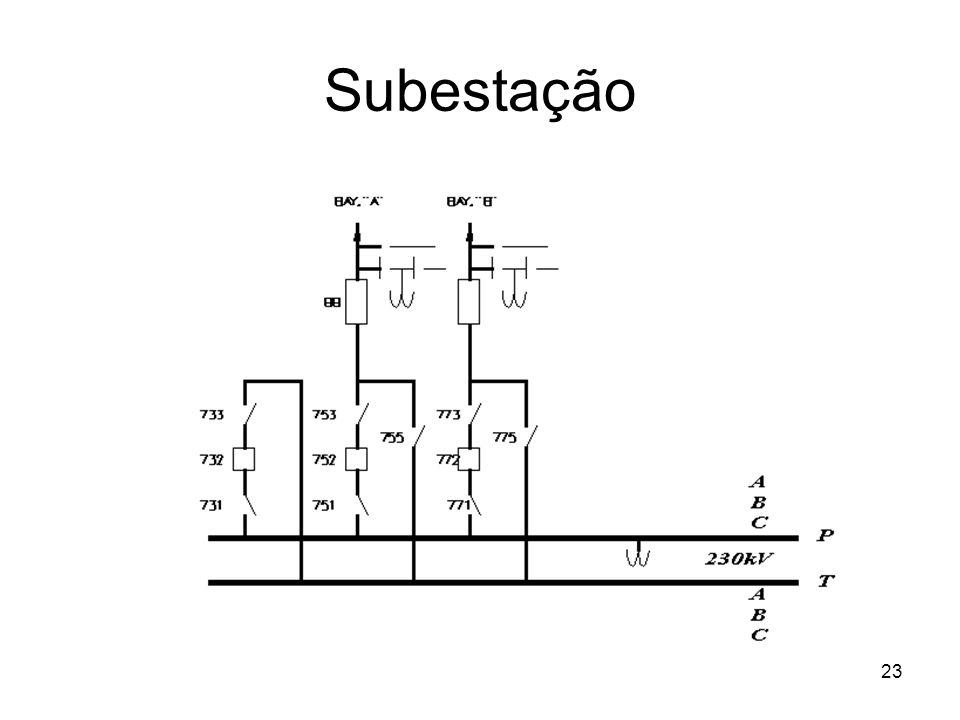 23 Subestação