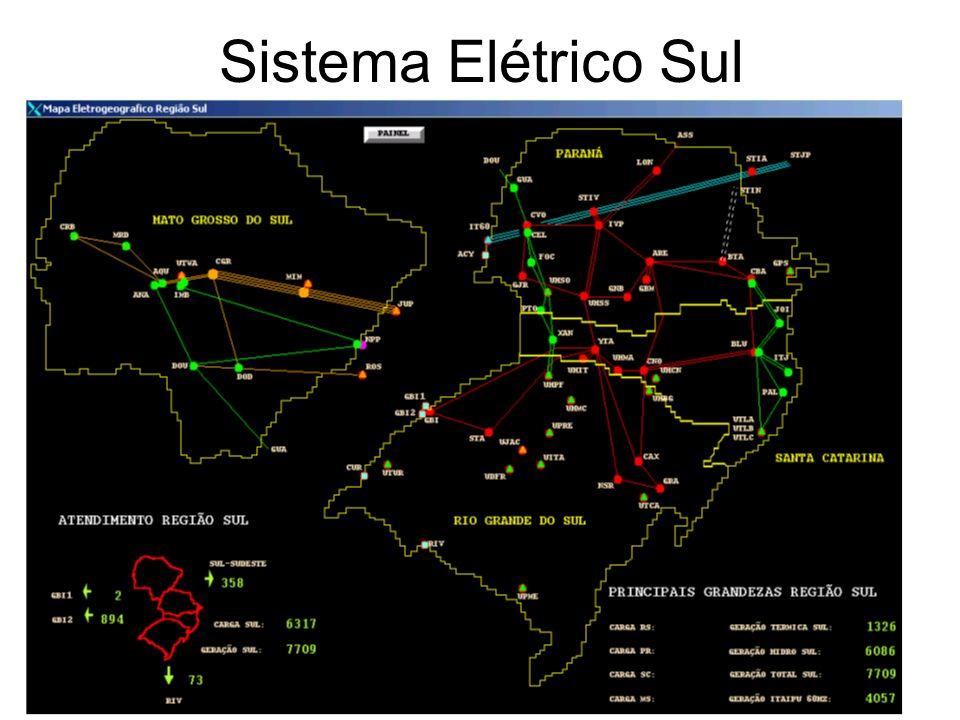 3 Sistema Elétrico Sul