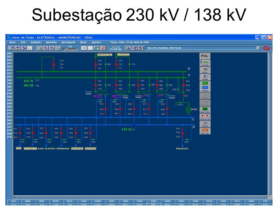 15 Rede Semântica: Subestação Subestação B.