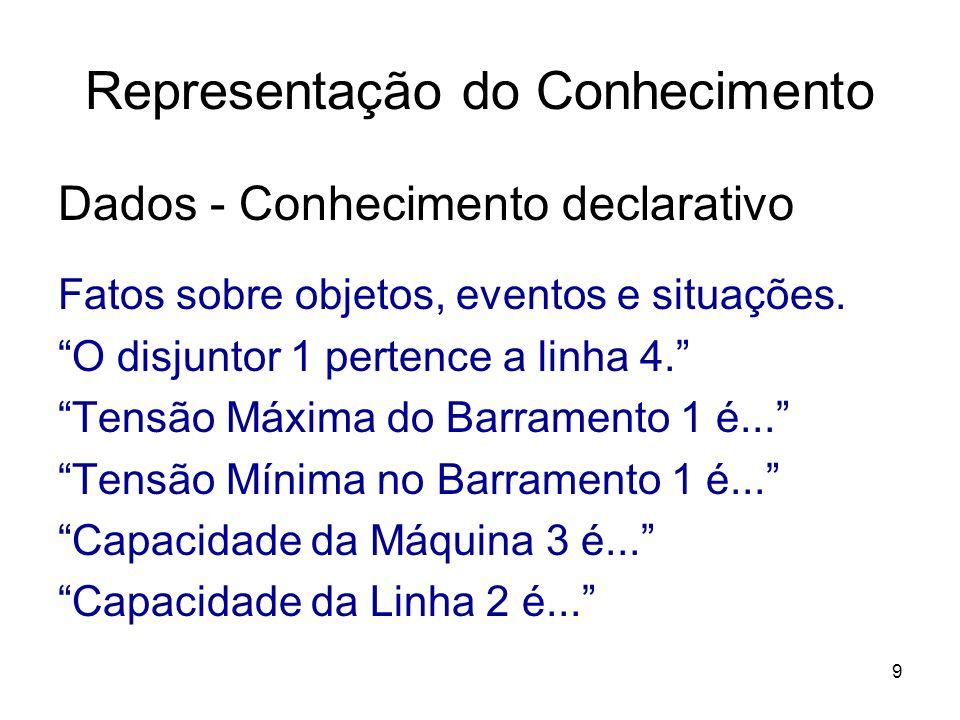 20 Regras de Manobra Regra 4.