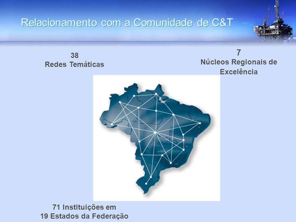 38 Redes Temáticas 7 Núcleos Regionais de Excelência 71 Instituições em 19 Estados da Federação Relacionamento com a Comunidade de C&T