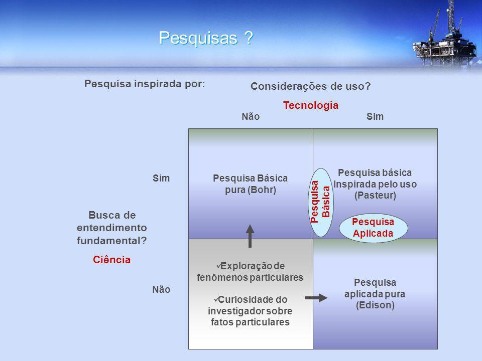 Pesquisas ? Busca de entendimento fundamental? Ciência Considerações de uso? Tecnologia Pesquisa inspirada por: Pesquisa Básica pura (Bohr) Pesquisa b