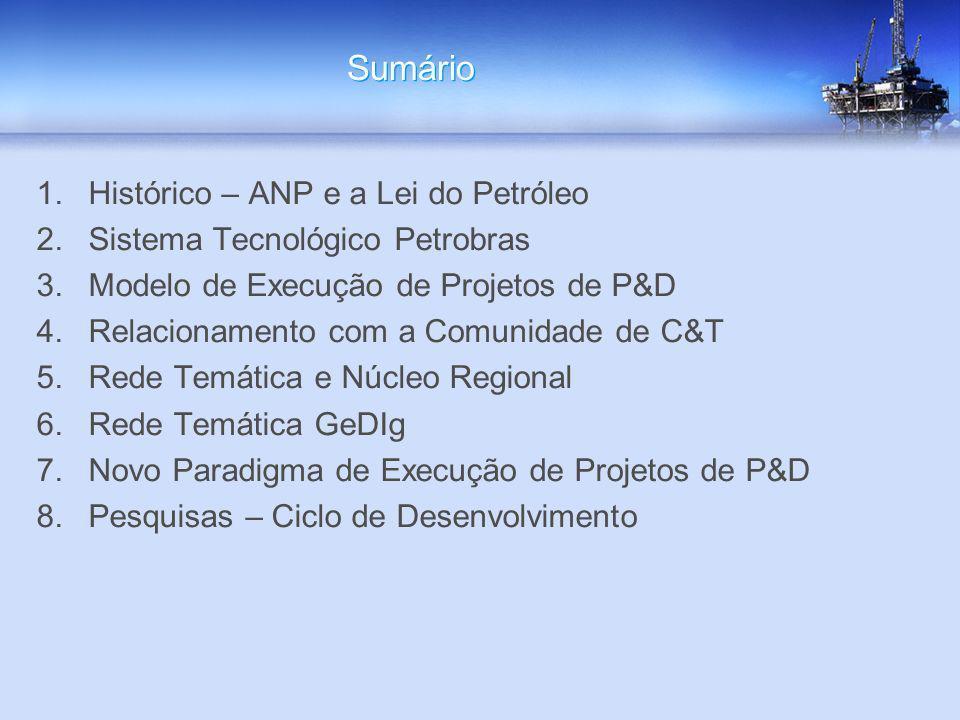 Sumário 1.Histórico – ANP e a Lei do Petróleo 2.Sistema Tecnológico Petrobras 3.Modelo de Execução de Projetos de P&D 4.Relacionamento com a Comunidad