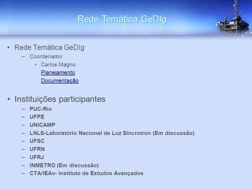 Rede Temática GeDIg –Coordenador Carlos Magno Planejamento Documentação Instituições participantes –PUC-Rio –UFPE –UNICAMP –LNLS-Laboratório Nacional